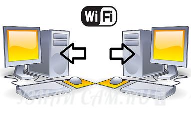 как подключить компьютер через кабель